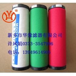 ARS-100RB空气精密滤芯